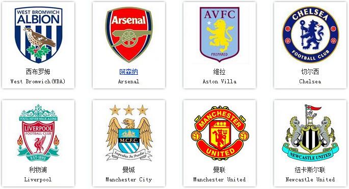 2014英超足球队标志大全