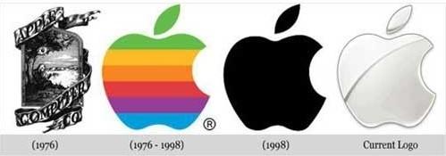 苹果手机logo含义-logo11设计网