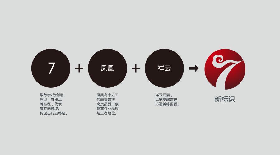 江西高安七味轩餐厅logo设计